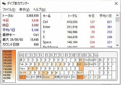 タイプ数カウンター キーボード